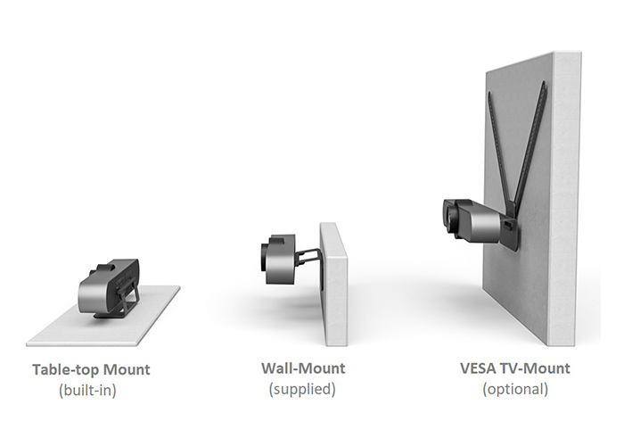Logitech-MeetUp-ConferenceCam-mounting-options