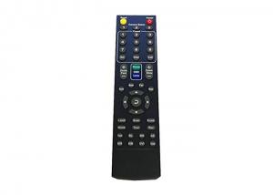 HuddleCamHD Spare Remote