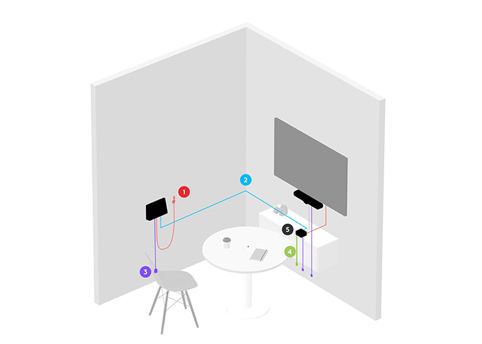Logitech-Tap-Small-Rooms-focus-room-connection-wiring-diagram