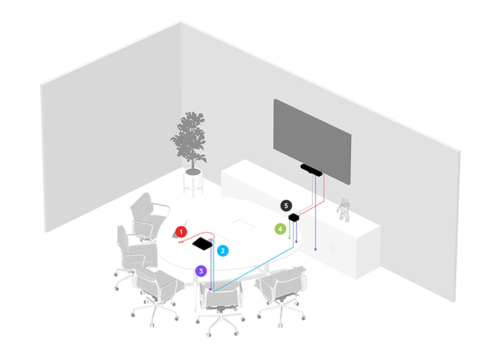 Logitech-Tap-Small-Rooms-huddle-room-connection-wiring-diagram