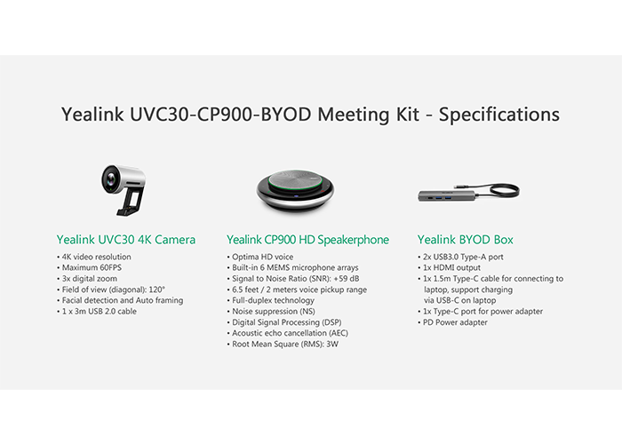 Yealink-BYOD-USB-Meeting-Kit-UVC30-CP900-Hub-Bundle-Description