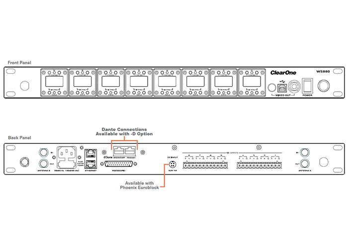 ClearOne-WS880-8-channel-Wireless-Microphone-System-Receiver-front-back-panels-drawings