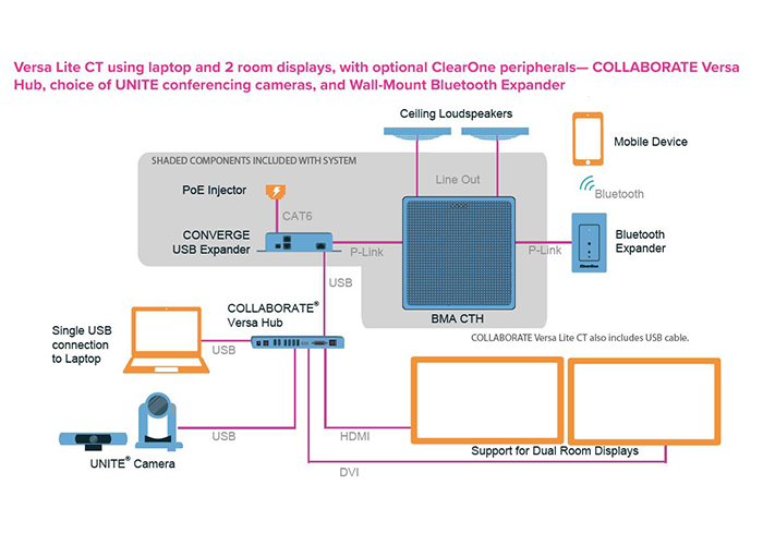 ClearOne-COLLABORATE-Versa-Lite-CT-International-930-3200-010-I-connection-diagram-3